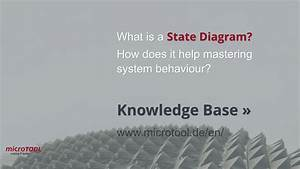 What Is A State Diagram  Knowledge Base