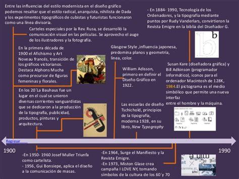 linea del tiempo siglo xix xx y xxi