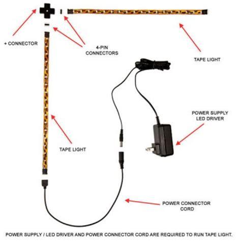 Led Strip Light Guide Installation Bulbs Blog