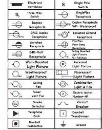 Image Result For Electrical Wiring Legend