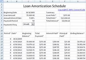 8 printable amortization schedule templates excel templates With car payment schedule template