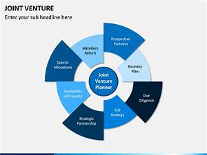 Joint Venture Powerpoint Template