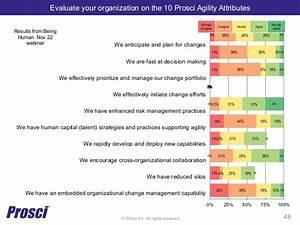 Prosci Change Management Webinar Building Organizational ...