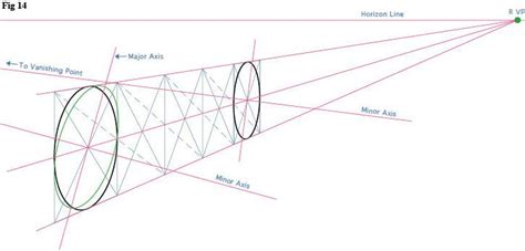 perspective ellipse drawing tutorial  adobe