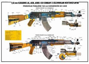 Color Poster Poland Polish Ak47  U0026 Akm Rifle Kalashnikov 7