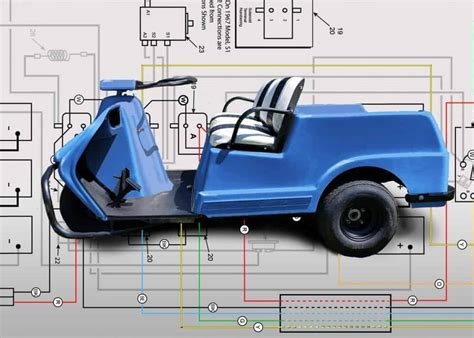 Harley Davidson Golf Cart Wiring Diagrams