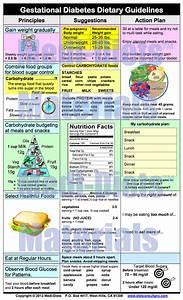 What is gestational diabetes?: american diabetes association®, What ... Diabetic Diet