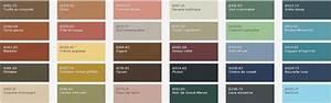 Couleur Peinture Tendance 2018 : peinture tendances couleurs 2015 votremaisonsurson36 ~ Melissatoandfro.com Idées de Décoration