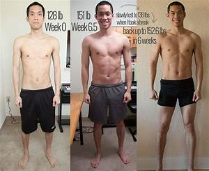 Skinny To Muscle Transformation Before After