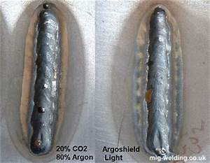 MIG Welding Gas Comparison