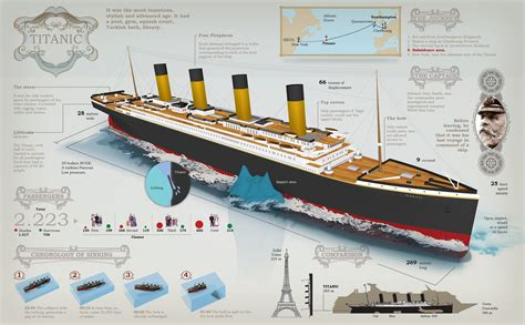 Titanic Photos Before Sinking by Flashback In History Sinking Of Rms Titanic On 14 April