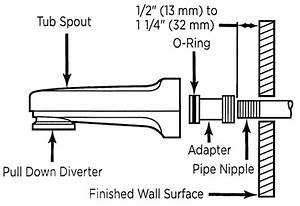 Learn How To Remove And Install Various Tub Spouts