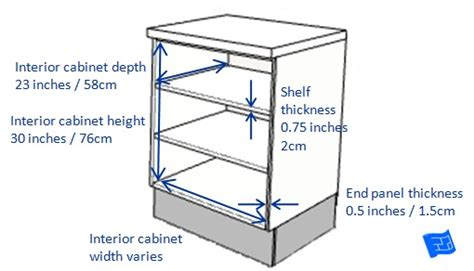 typical cabinet depth kitchen cabinet dimensions 712 | base kitchen cabinet interior dimensions