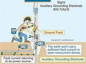 Nec Rules For Electric Signs And Outline Lighting