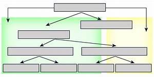 Ppi Berechnen : radargrundlagen klassifizierung von radarger ten ~ Themetempest.com Abrechnung