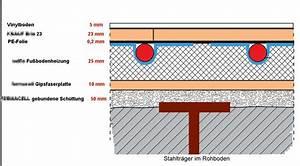 Fußbodenheizung Auf Holzboden : fu bodenaufbau im eg bei altbau mit keller auf stahldecke neuer fu bodenheizung ~ Sanjose-hotels-ca.com Haus und Dekorationen