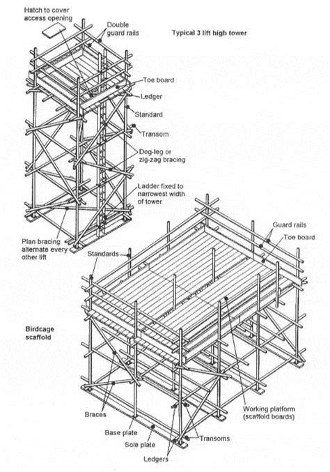 access birdcage scaffolds scaffmagcom