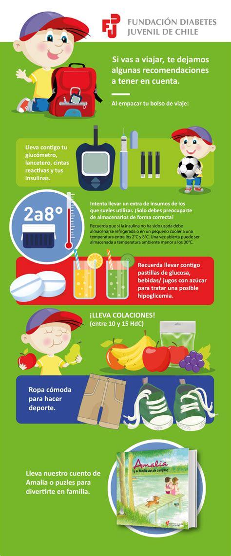 viajando  diabetes tipo  fundacion diabetes juvenil
