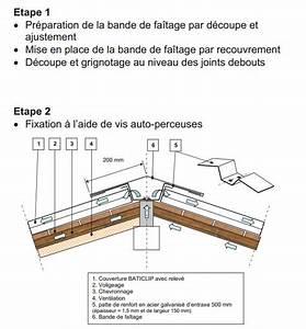 Crochet Gouttiere Leroy Merlin : fixation bac acier leroy merlin rev tements modernes du toit ~ Dailycaller-alerts.com Idées de Décoration