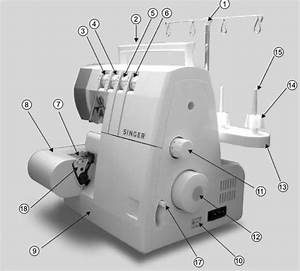 Singer 14cg754 Commercial Grade Serger With Differential