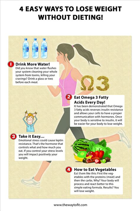 lose weight easy ways without dieting visual infographic embed thumbnails