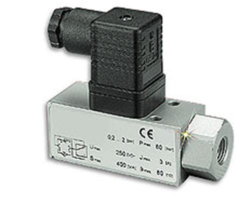 Pneumatic Hydraulic Pressure Switches Discontinued Product