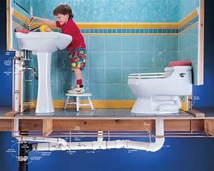 Bathroom Plumbing For Basement Renovation In Nj  U2013 The