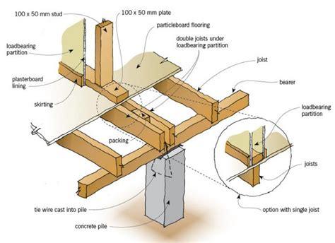 subfloor framing branz renovate
