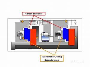 21 Awesome Gas Compressor Diagram