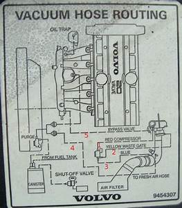 Vacuum Hose Sizes  Total Lengths  And Sources