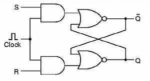 organization of computer systems introduction With sr latch circuit