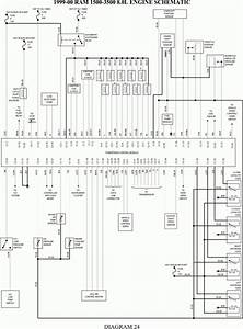 12  Dodge Ram 318 Engine Wiring Diagram 4 Pin Ecu Engine