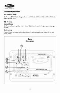 Tuner Operation  Select A Band  Tuning