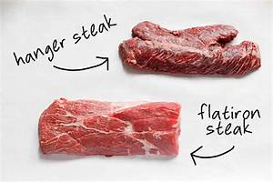 Flat Iron Steak Vs London Broil