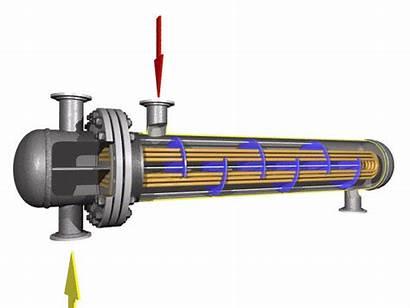 Bend Heat Tubes Exchanger Tube Usage Exchangers