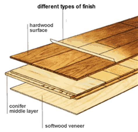 what is veneer why using veneer with solid wood is more sustainable quercus living