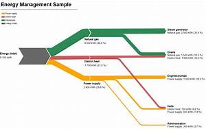 Energy Management With Sankey Diagrams
