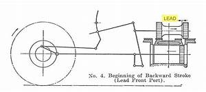 Engine Valve Diagram With Label