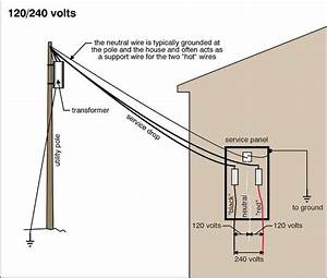 Residential Service Electrical Diagram Jpg