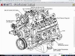 2000 Chevy Silverado Engine Diagram : 2000 chevy silverado start up idle speed when starting on ~ A.2002-acura-tl-radio.info Haus und Dekorationen