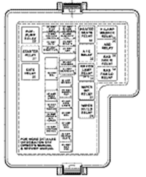 Chrysler Fuse Box Diagram Welcome Site