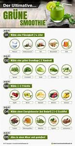 Detox Smoothie Rezepte Zum Abnehmen : gr ne smoothies rezepte inforgrafik rezepte smoothie gr ne smoothies und gr ne smoothies ~ Frokenaadalensverden.com Haus und Dekorationen