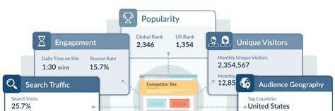 Website Ranking by Website Ranking Basic Seo Tutorials For Beginners