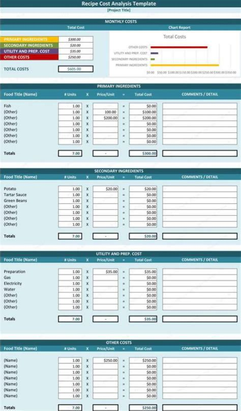 cost analysis spreadsheet template spreadsheet templates