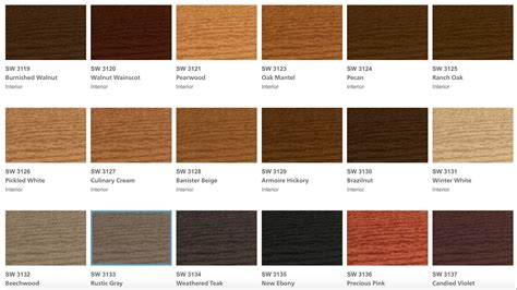 Pin By Rhodes Hardwood Flooring On Stain Colors