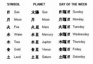 hanzi/kanji/hanja | Writing Systems | Pinterest | Symbols ...