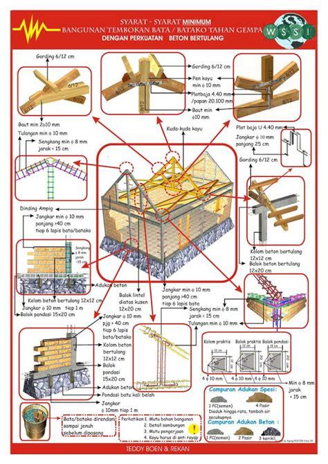 syarat minimal bangunan tahan gempa  jasa desain rumah