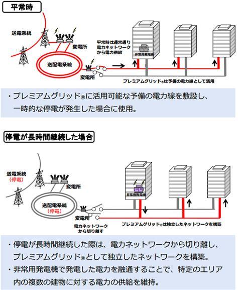 東京 電力 エナジー パートナー 送電 停止