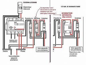 Tableau électrique Triphasé Legrand : installer un circuit d lesteur sur un tableau lectrique ~ Edinachiropracticcenter.com Idées de Décoration