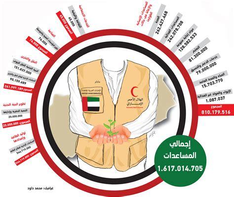 وظائف وفرص عمل في قطر - Home | Facebook